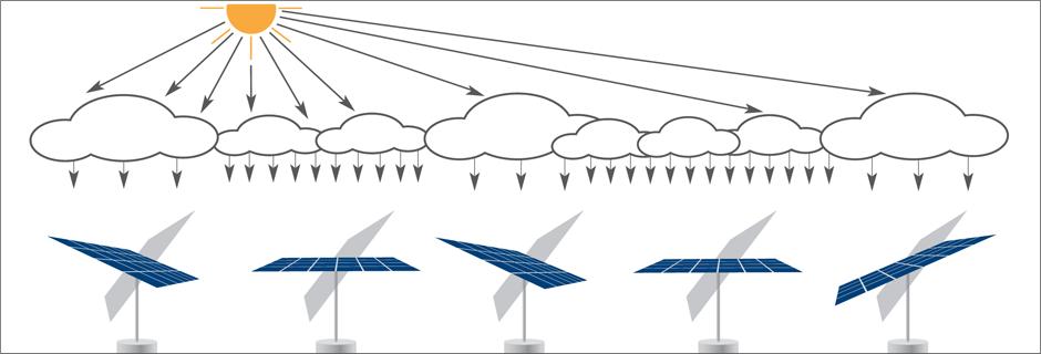 Funcionamiento seguidor solar con condiciones variables